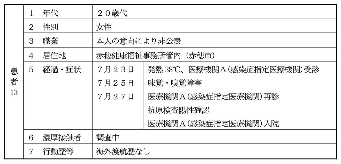 ホームページ 兵庫 県